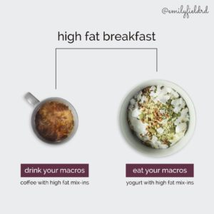 high fat breakfast