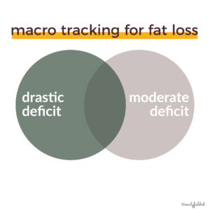 macro tracking for fat loss 1